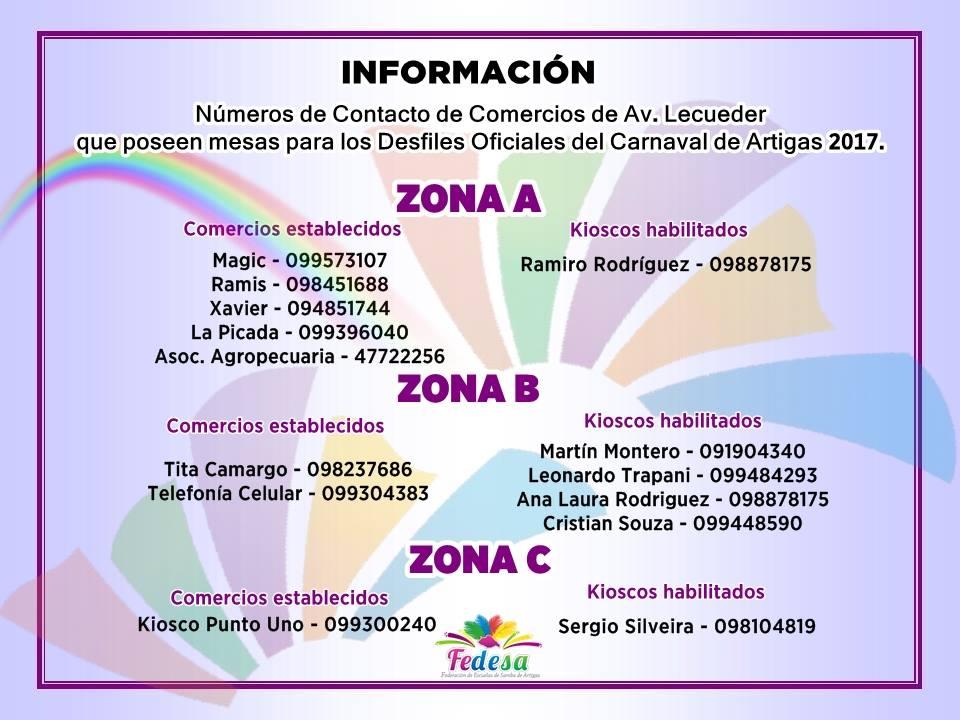 Listado de Comercios con venta de Mesas para ver el Carnaval de Artigas